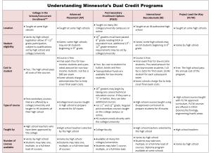 Comparison chart pic